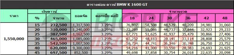 ตารางผ่อน ดาวน์ BMW K 1600 GT