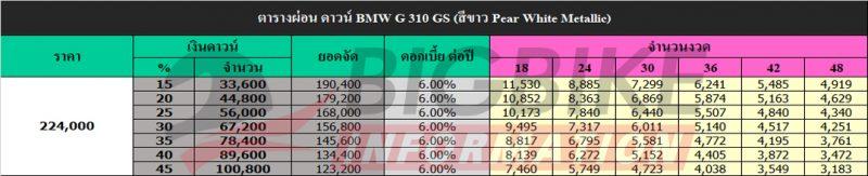 ตารางผ่อน ดาวน์ BMW G 310 GS (สีขาว PEAR WHITE METALLIC)