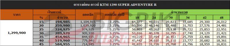 ตารางผ่อน ดาวน์ KTM 1290 SUPER ADVENTURE R