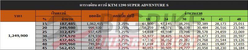 ตารางผ่อน ดาวน์ KTM 1290 SUPER ADVENTURE S