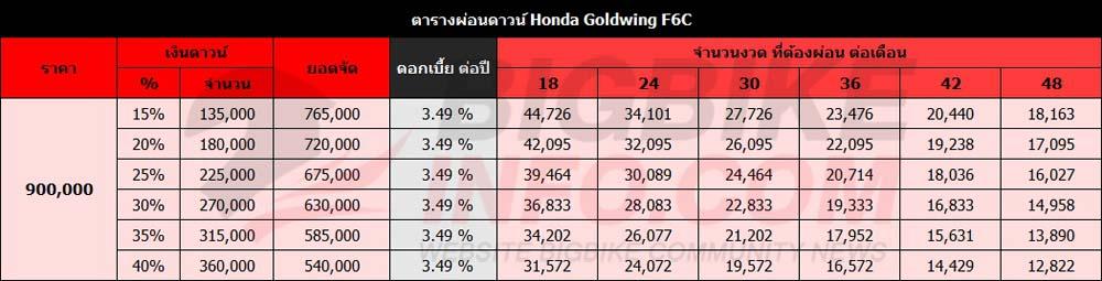 ตารางผ่อนดาวน์ Honda Goldwing F6C