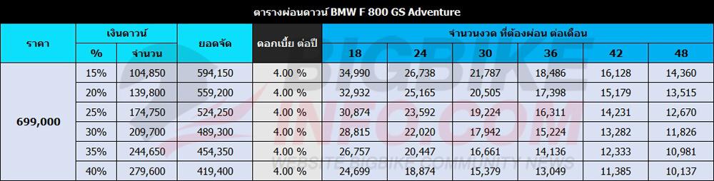 ตารางผ่อนดาวน์ BMW F 800 GS Adventure
