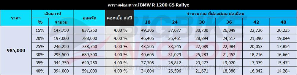 ตารางผ่อนดาวน์ BMW R 1200 GS Rallye
