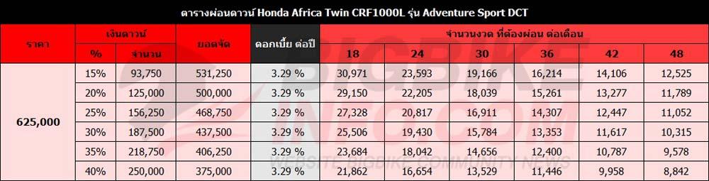 ตารางผ่อนดาวน์ Honda Africa Twin CRF1000L รุ่น Adventure Sport DCT