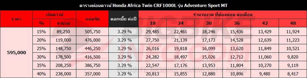 ตารางผ่อนดาวน์ Honda Africa Twin CRF1000L รุ่น Adventure Sport MT