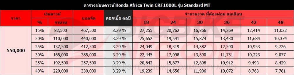 ตารางผ่อนดาวน์ Honda Africa Twin CRF1000L รุ่น Standard MT
