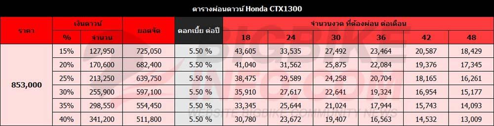 ตารางผ่อนดาวน์ Honda CTX1300