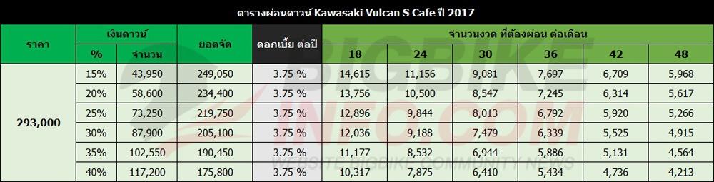 ตารางผ่อนดาวน์ Kawasaki Vulcan S Cafe ปี 2017