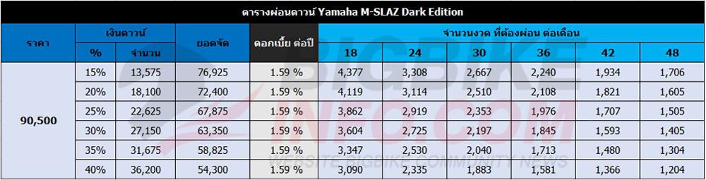 ตารางผ่อนดาวน์ Yamaha M-SLAZ Dark Edition