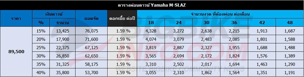 ตารางผ่อนดาวน์ Yamaha M-SLAZ