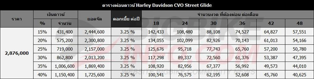 ตารางผ่อนดาวน์ Harley Davidson CVO Street Glide