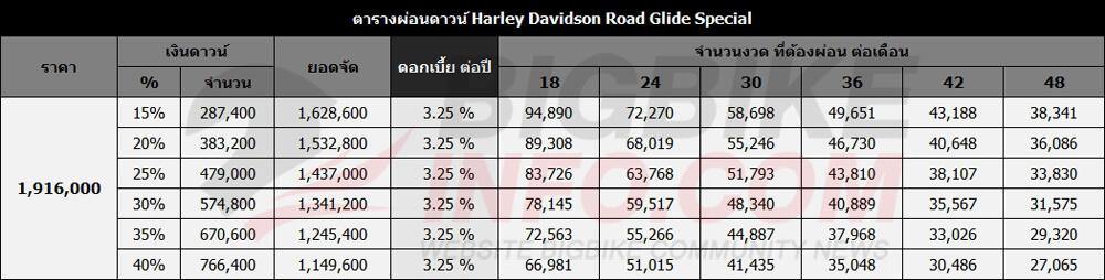 ตารางผ่อนดาวน์ Harley Davidson Road Glide Special