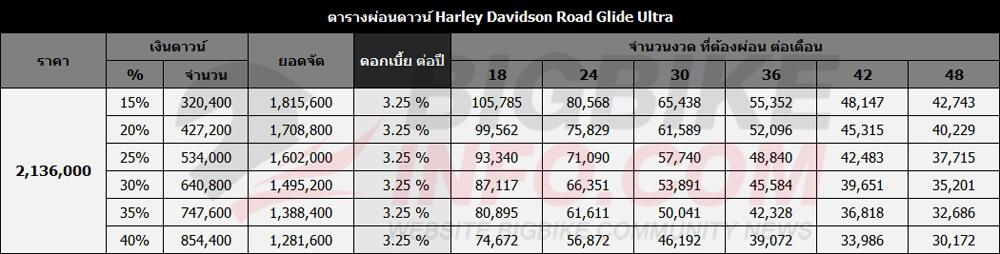 ตารางผ่อนดาวน์ Harley Davidson Road Glide Ultra