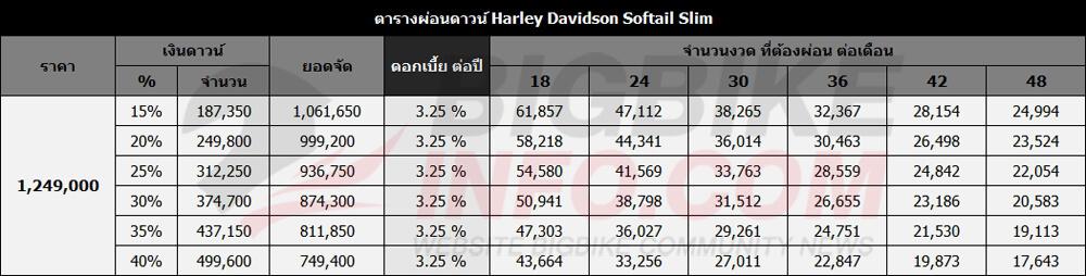 ตารางผ่อนดาวน์ Harley Davidson Softail Slim