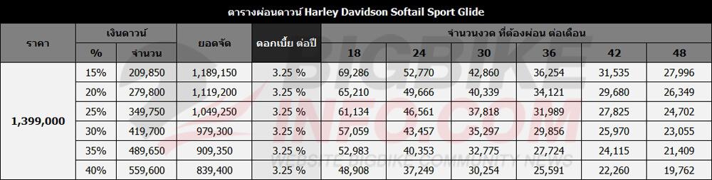 ตารางผ่อนดาวน์ Harley Davidson Softail Sport Glide