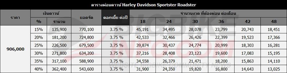 ตารางผ่อนดาวน์ Harley Davidson Sportster Roadster