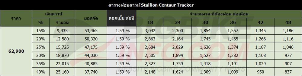 ตารางผ่อนดาวน์ Stallion Centaur Tracker