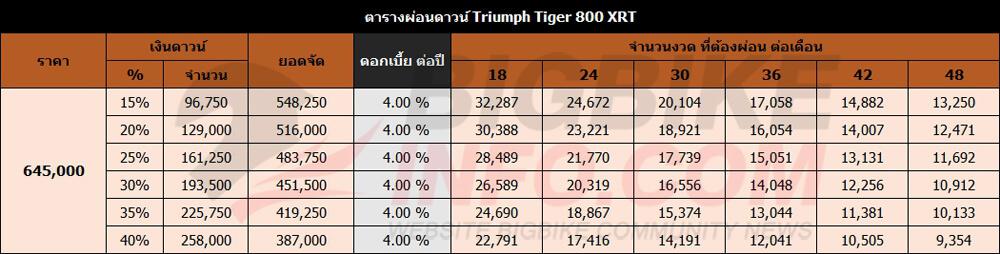 ตารางผ่อนดาวน์ Triumph Tiger 800 XRT