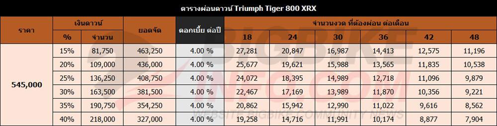 ตารางผ่อนดาวน์ Triumph Tiger 800 XRX