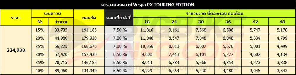 ตารางผ่อนดาวน์ Vespa PX TOURING EDITION