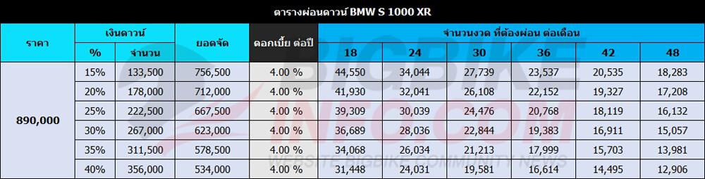 ตารางผ่อนดาวน์ BMW S 1000 XR