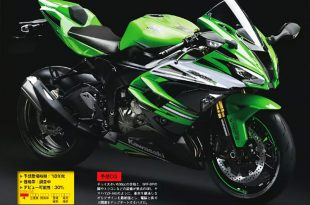 ภาพ Ninja ZX-6R สีเขียว ปี 2019