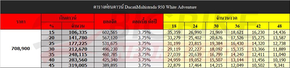 ตารางผ่อนดาวน์ DucatiMultistrada 950 White Adventure