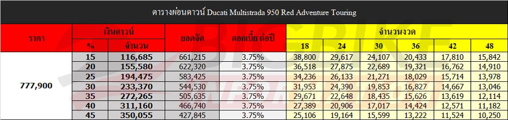 ตารางผ่อนดาวน์ Ducati Multistrada 950 Red Adventure Touring