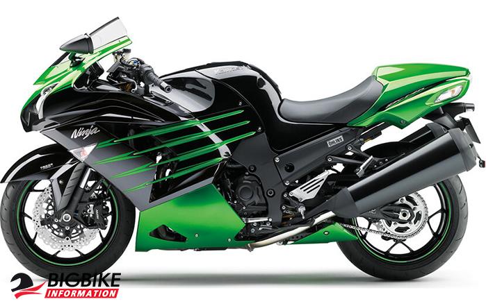 Ninja zx-14r สีเขียว CANDY LIME