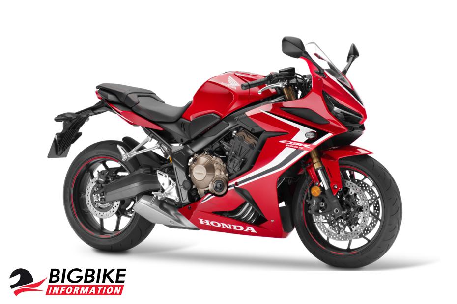 Honda CBR650R ABS สีแดง 2019