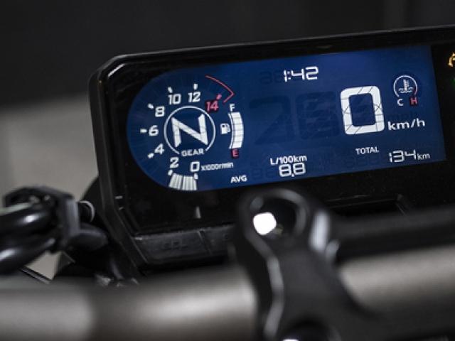 Honda CB650R  หน้าปัดเรือนไมล์