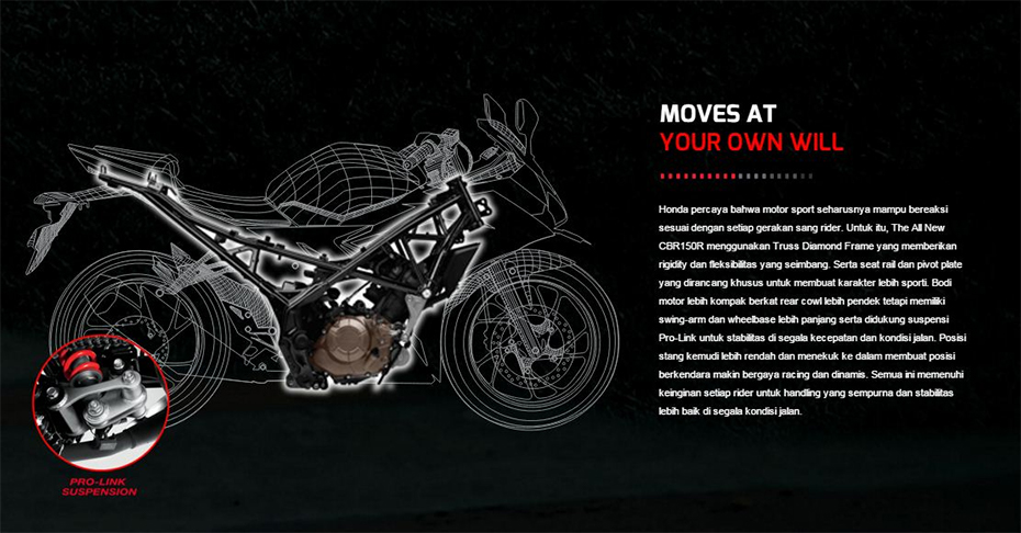Honda CBR150R 2019 ใหม่