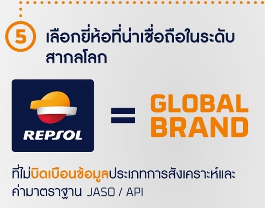 เลือกยี่ห้อที่น่าเชื่อถือ ในระดับสากล (Global Brand)