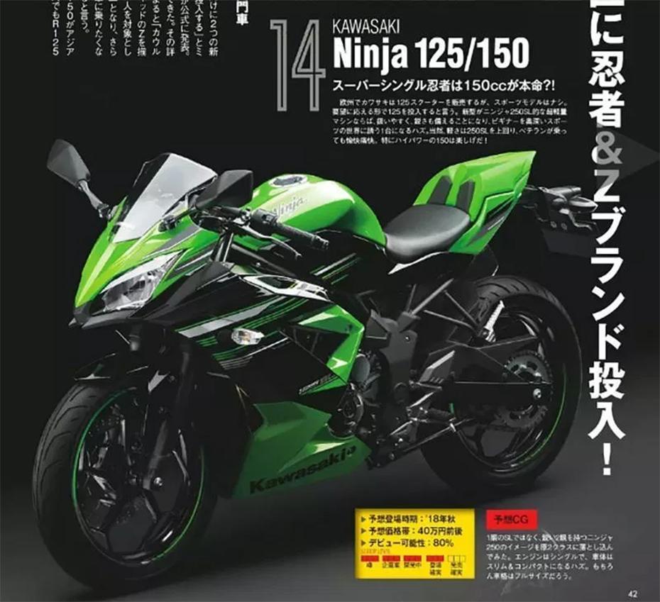 2019 New Kawasaki Ninja 150