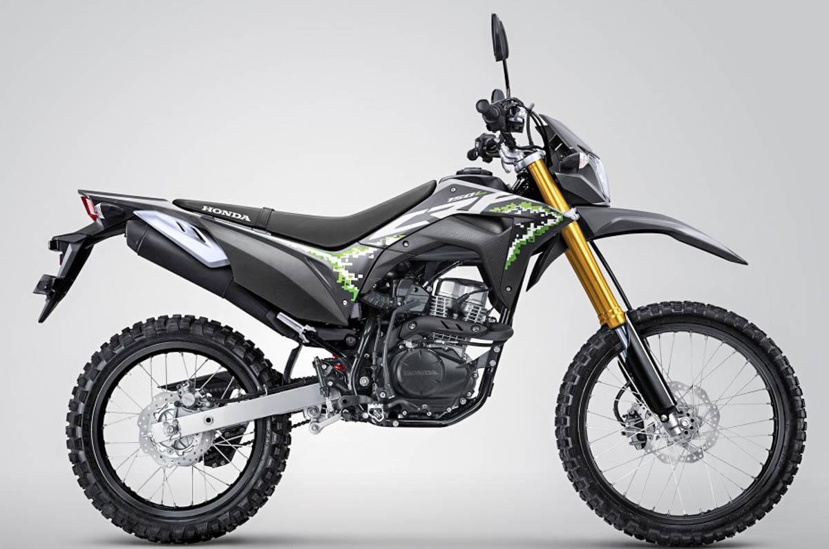 CRF150L 2020 สี Extreme Black