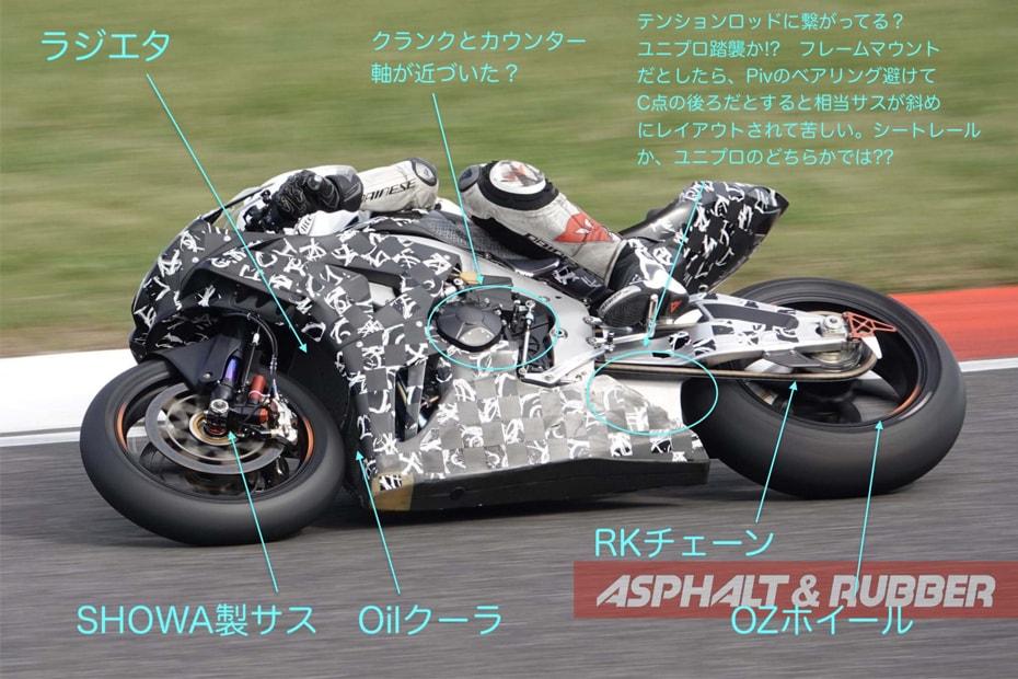 เผยภาพ New Honda CBR1000RR 2020 วิ่งทดสอบบนสนามแข่งจากช่างภาพชาวญี่ปุ่น