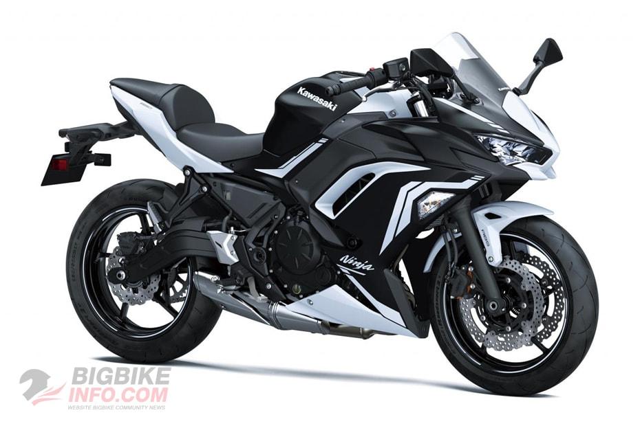 Kawasaki Ninja 650 ABS ปี 2020