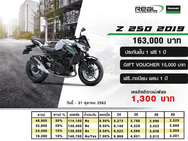 New Promotion Kawasaki Z Series รุ่น Z250 2019