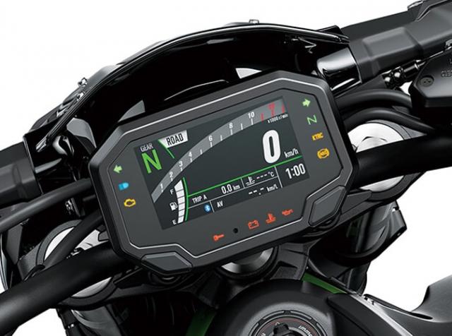 Kawasaki Z900 2020 หน้าปัดเรือนไมล์
